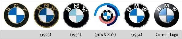 logo-bmw-qua-cac-thoi-ky