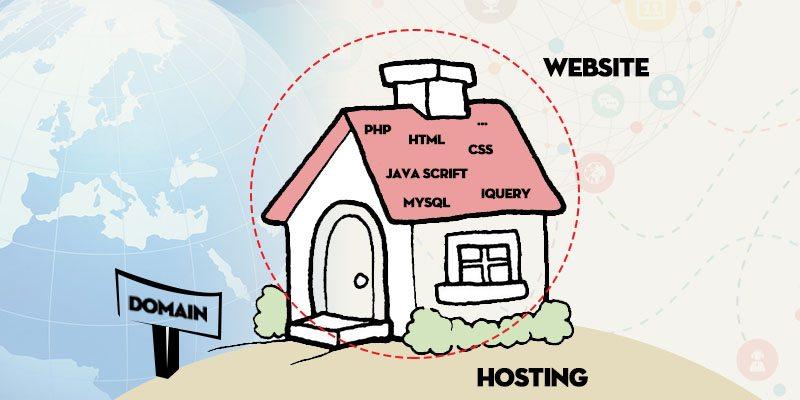 nhung-thu-can-de-website-hoat-dong-tren-internet
