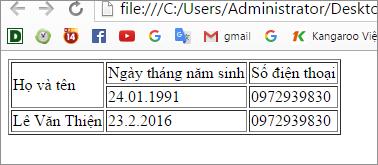 Gộp nhiều hàng thành 1 trong html